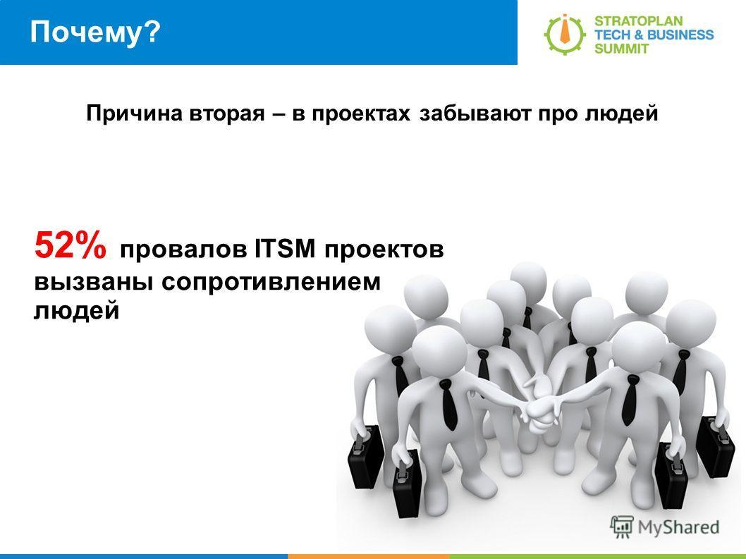Почему? Причина вторая – в проектах забывают про людей 52% провалов ITSM проектов вызваны сопротивлением людей