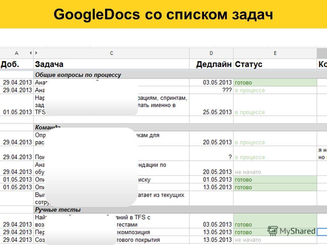 GoogleDocs со списком задач