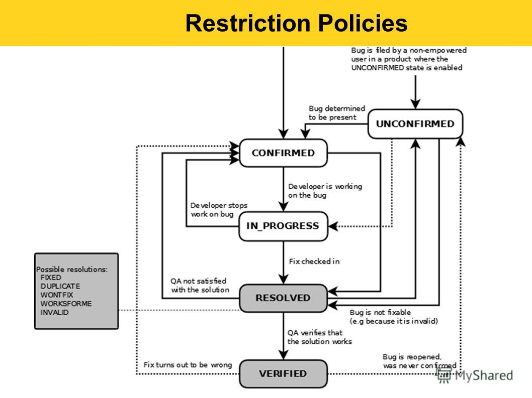 Restriction Policies