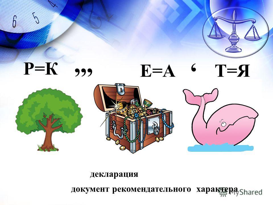 декларация документ рекомендательного характера Р=К Е=А Т=Я