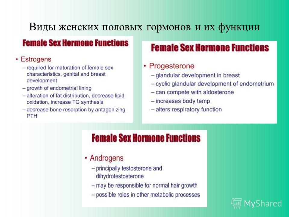 Виды женских половых гормонов и их функции