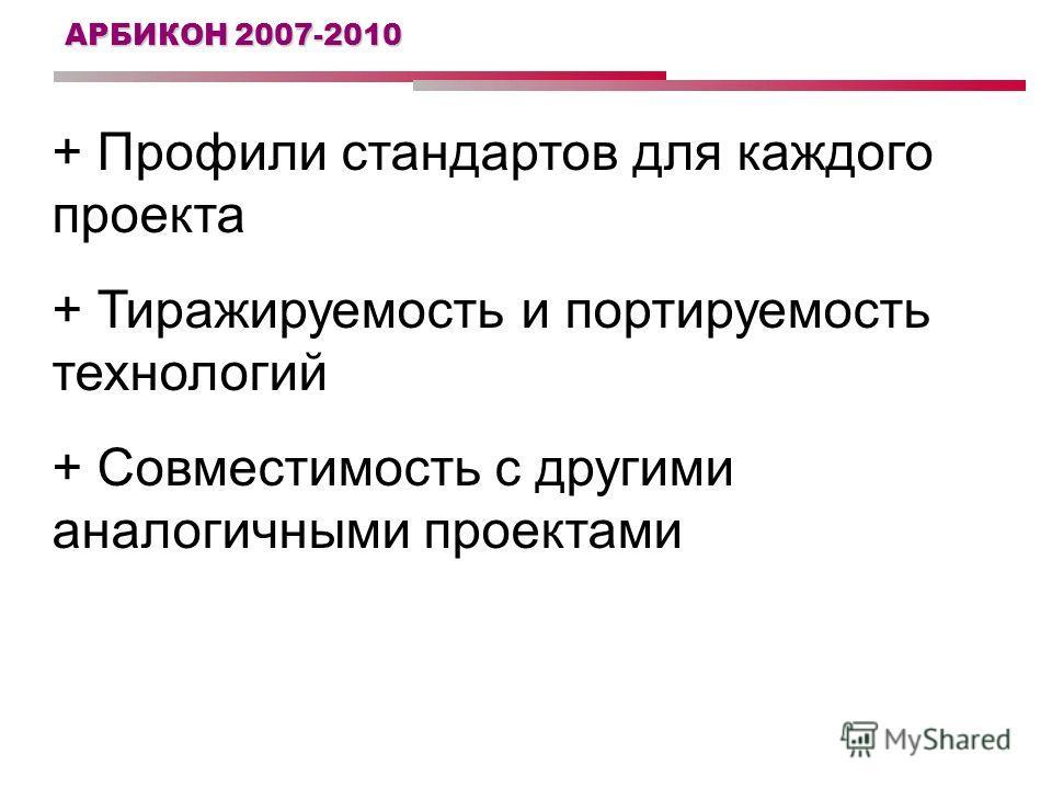 АРБИКОН 2007-2010 + Профили стандартов для каждого проекта + Тиражируемость и портируемость технологий + Совместимость с другими аналогичными проектами