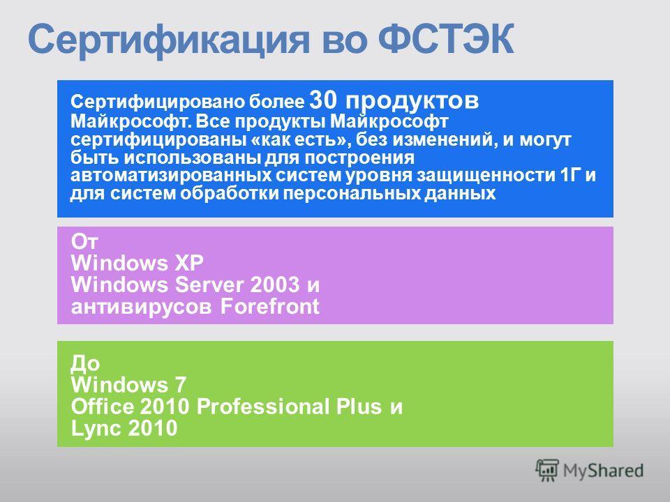 До Windows 7 Office 2010 Professional Plus и Lync 2010 Сертифицировано более 30 продуктов Майкрософт. Все продукты Майкрософт сертифицированы «как есть», без изменений, и могут быть использованы для построения автоматизированных систем уровня защищен