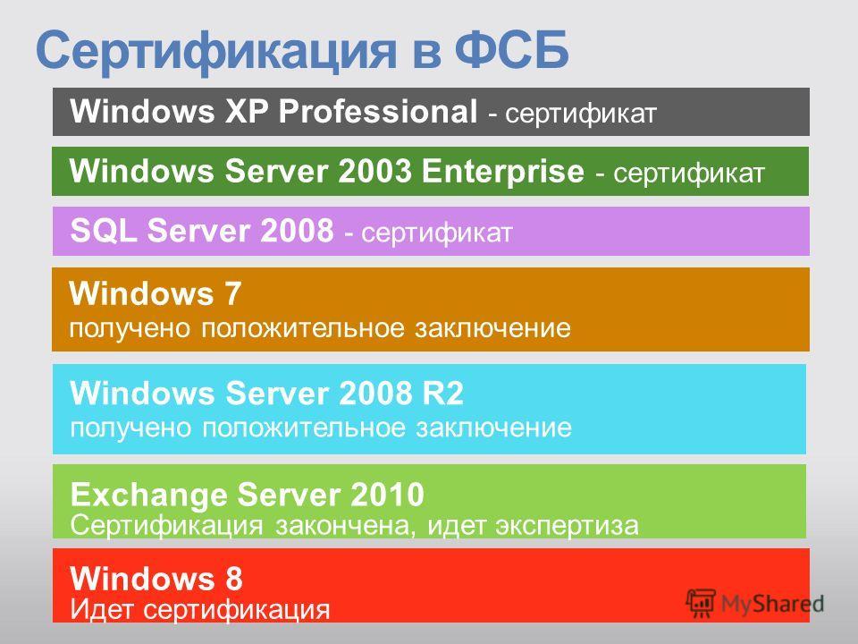 Exchange Server 2010 Сертификация закончена, идет экспертиза Сертификация в ФСБ Windows Server 2008 R2 получено положительное заключение Windows 7 получено положительное заключение SQL Server 2008 - сертификат Windows Server 2003 Enterprise - сертифи