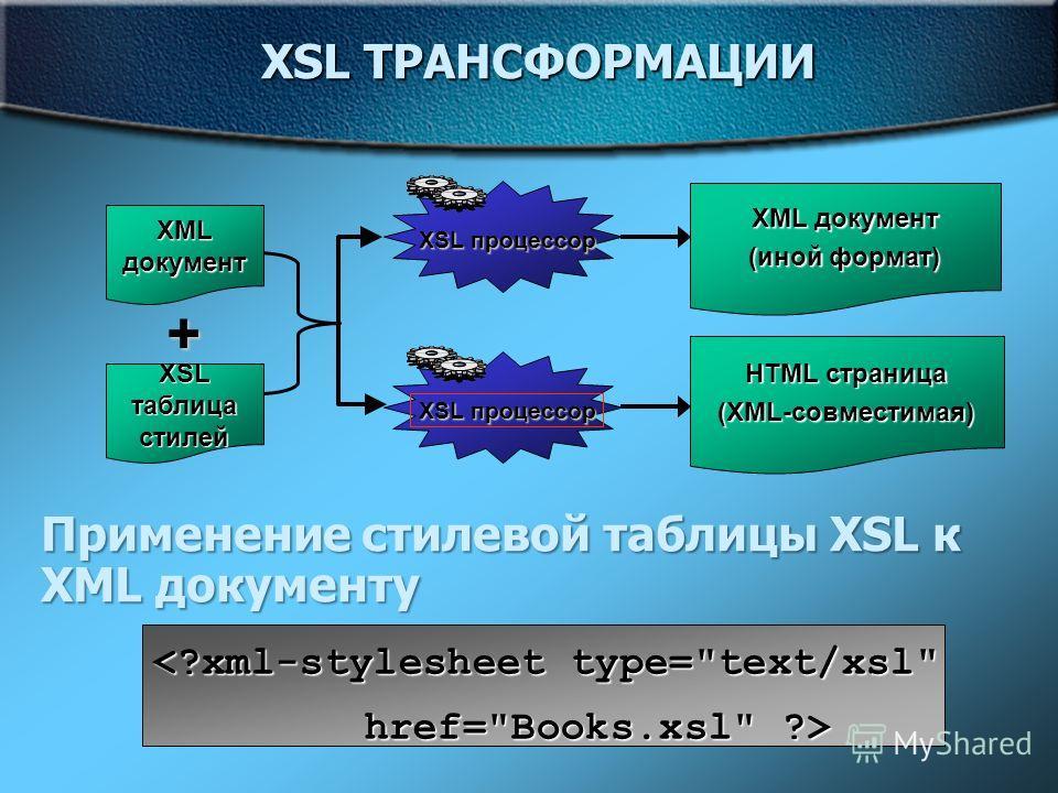XSL ТРАНСФОРМАЦИИ Применение стилевой таблицы XSL к XML документу XML документ (иной формат) XSL процессор HTML страница (XML-совместимая) XML документ XSL таблица стилей +