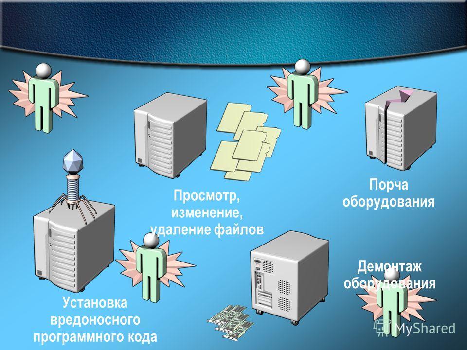 Установка вредоносного программного кода Демонтаж оборудования Порча оборудования Просмотр, изменение, удаление файлов