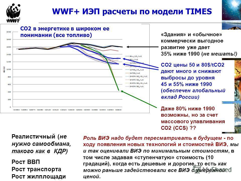 13 December 2013 - 11 Даже 80% ниже 1990 возможны, но за счет массового улавливания СО2 (CCS) ?? Реалистичный (не нужно самообмана, такого как в КДР) Рост ВВП Рост транспорта Рост жилплощади WWF+ ИЭП расчеты по модели TIMES CO2 в энергетике в широком
