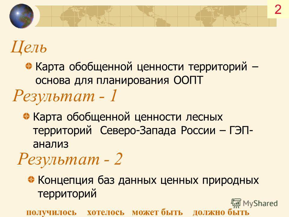 Цель Карта обобщенной ценности территорий – основа для планирования ООПТ Результат - 1 Карта обобщенной ценности лесных территорий Северо-Запада России – ГЭП- анализ Результат - 2 Концепция баз данных ценных природных территорий 2 получилось хотелось