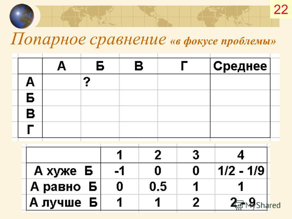 Попарное сравнение «в фокусе проблемы» 22