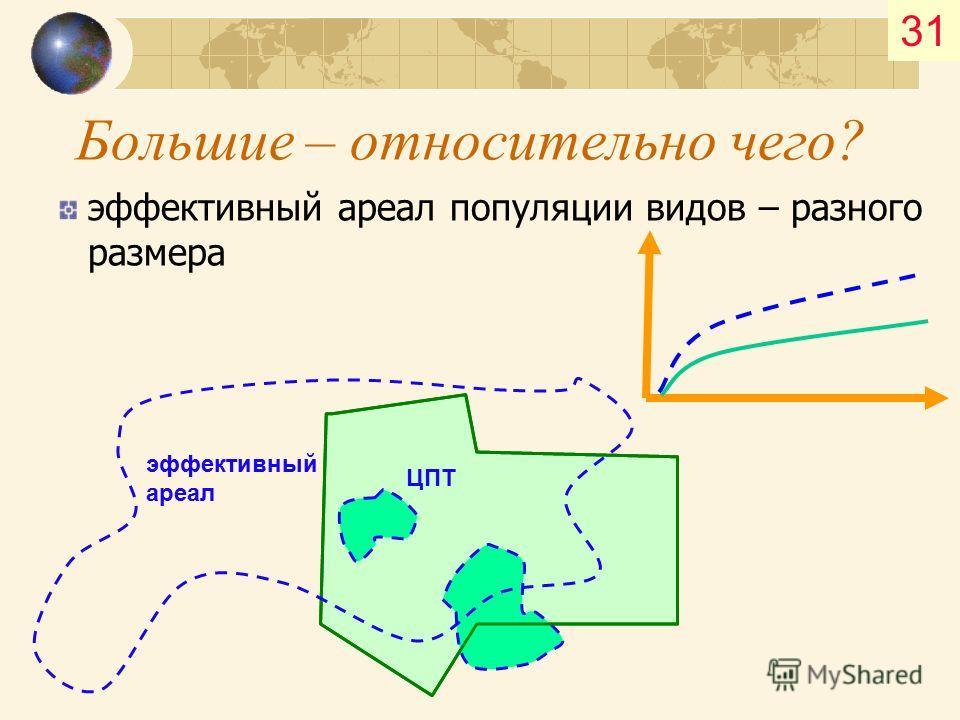 эффективный ареал 31 ЦПТ Большие – относительно чего? эффективный ареал популяции видов – разного размера