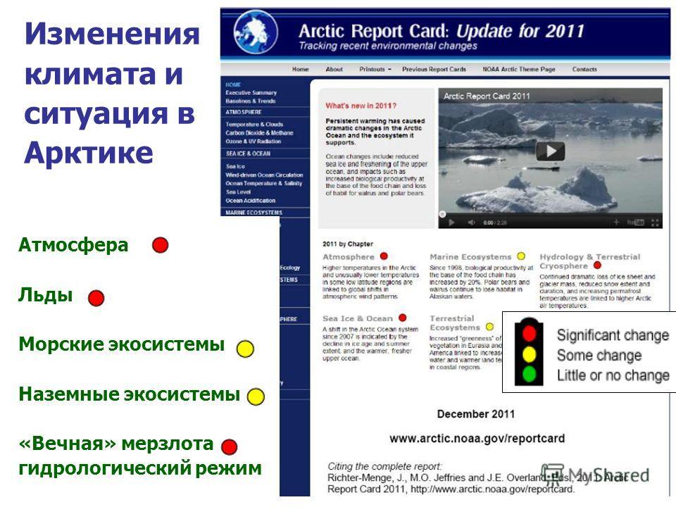 Атмосфера Льды Морские экосистемы Наземные экосистемы «Вечная» мерзлота гидрологический режим Изменения климата и ситуация в Арктике