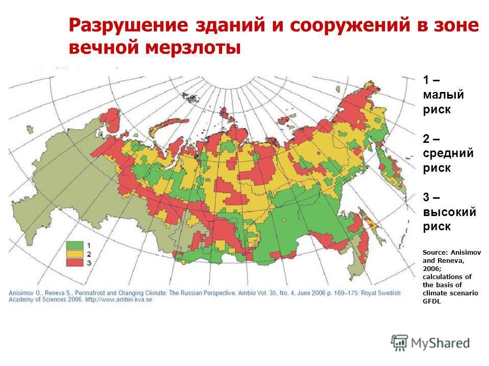 Разрушение зданий и сооружений в зоне вечной мерзлоты 1 – малый риск 2 – средний риск 3 – высокий риск Source: Anisimov and Reneva, 2006; calculations of the basis of climate scenario GFDL