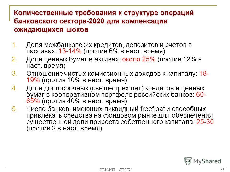 21 ЦМАКП СПбГУ 21 Количественные требования к структуре операций банковского сектора-2020 для компенсации ожидающихся шоков 1.Доля межбанковских кредитов, депозитов и счетов в пассивах: 13-14% (против 6% в наст. время) 2.Доля ценных бумаг в активах:
