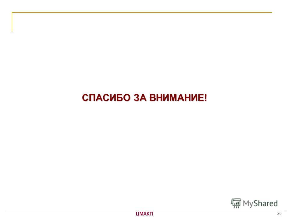 ЦМАКП 20 СПАСИБО ЗА ВНИМАНИЕ!