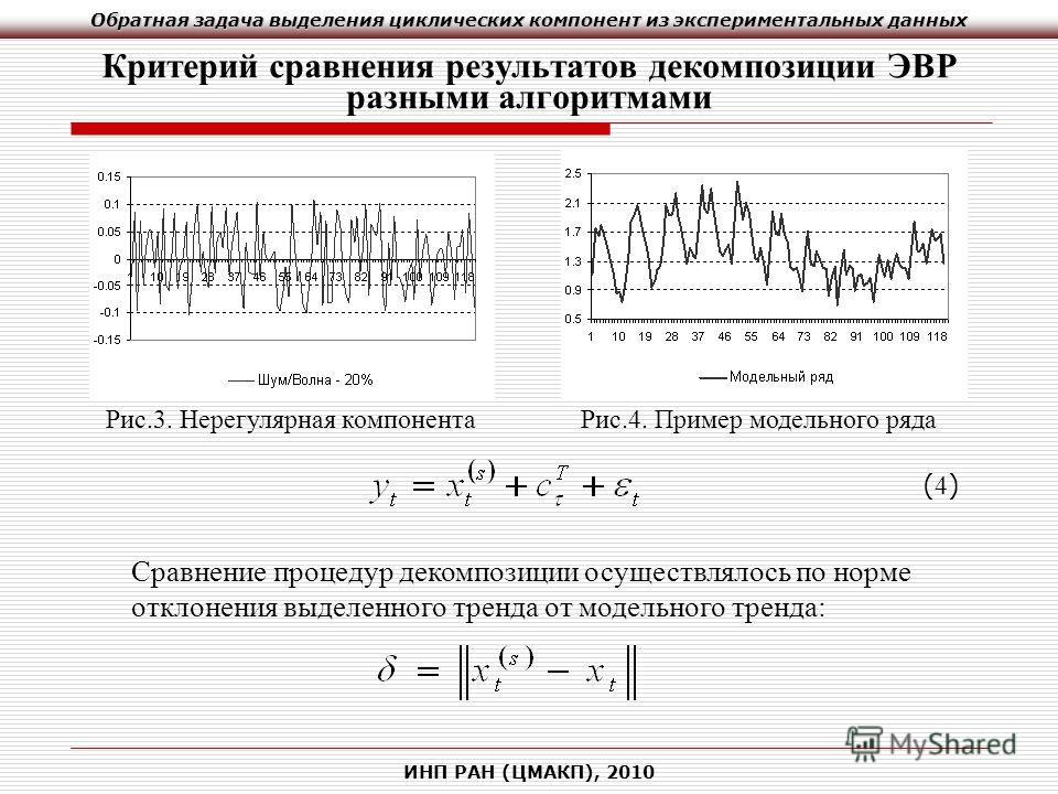 Обратная задача выделения циклических компонент из экспериментальных данных ИНП РАН (ЦМАКП), 2010 Критерий сравнения результатов декомпозиции ЭВР разными алгоритмами Рис.3. Нерегулярная компонентаРис.4. Пример модельного ряда (4)(4) Сравнение процеду