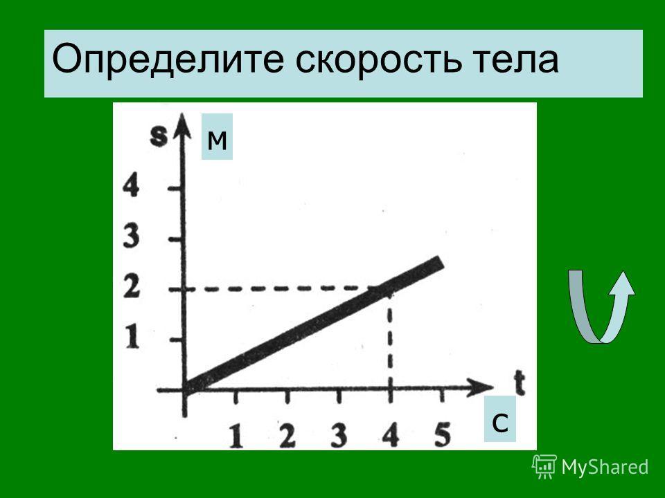 Определите скорость тела м с