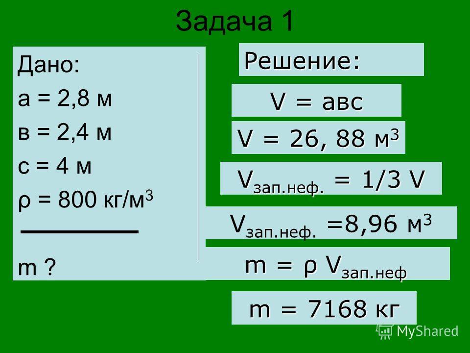 Задача 1 Дано: а = 2,8 м в = 2,4 м с = 4 м ρ = 800 кг/м 3 m ? Решение: V = авс V = 26, 88 м 3 V зап.неф. = 1/3 V V зап.неф. =8,96 м 3 m = ρ V зап.неф m = 7168 кг