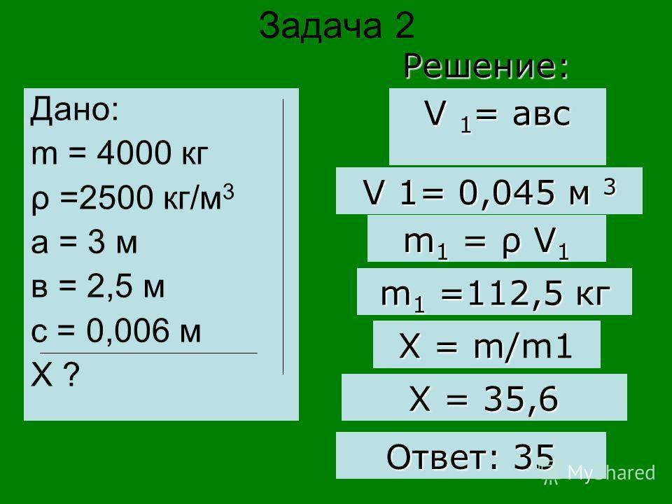 Задача 2 Дано: m = 4000 кг ρ =2500 кг/м 3 а = 3 м в = 2,5 м с = 0,006 м Х ? Решение: V 1 = авс V 1= 0,045 м 3 m 1 = ρ V 1 m 1 =112,5 кг Х = m/ Х = m/m1 Х = 35,6 Ответ: 35