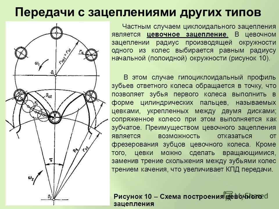 Частным случаем циклоидального зацепления является цевочное зацепление. В цевочном зацеплении радиус производящей окружности одного из колес выбирается равным радиусу начальной (полоидной) окружности (рисунок 10). Рисунок 10 – Схема построения цевочн