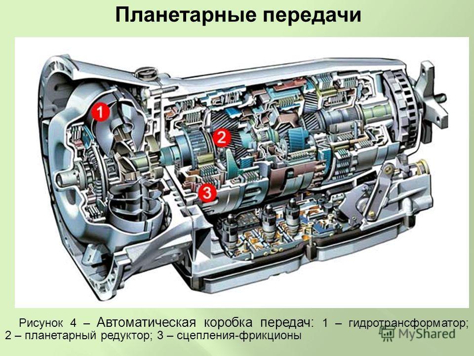 Планетарные передачи Рисунок 4 – Автоматическая коробка передач: 1 – гидротрансформатор; 2 – планетарный редуктор; 3 – сцепления-фрикционы