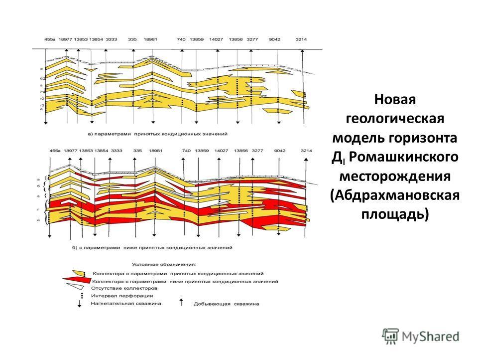 Новая геологическая модель горизонта Д I Ромашкинского месторождения (Абдрахмановская площадь)