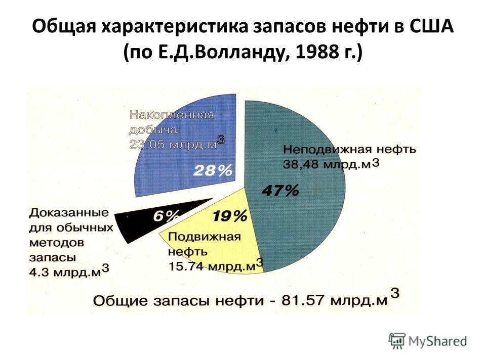 Общая характеристика запасов нефти в США (по Е.Д.Волланду, 1988 г.)