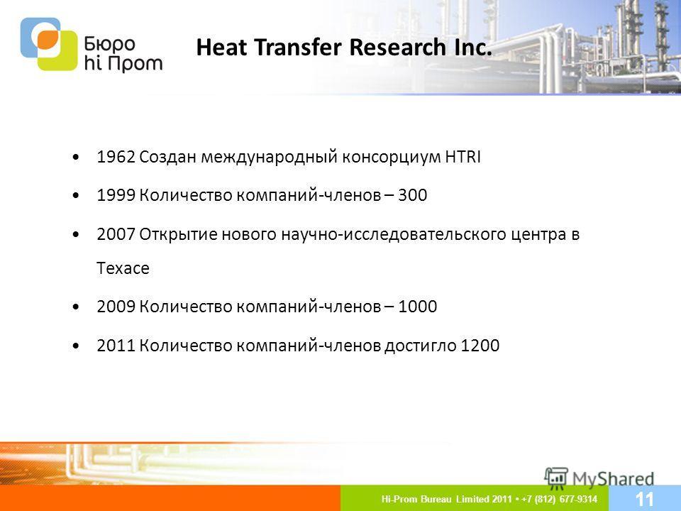 Hi-Prom Bureau Limited 2011 +7 (812) 677-9314 11 Heat Transfer Research Inc. 1962 Создан международный консорциум HTRI 1999 Количество компаний-членов – 300 2007 Открытие нового научно-исследовательского центра в Техасе 2009 Количество компаний-члено
