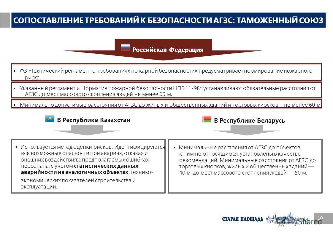 В Республике Беларусь Минимальные расстояния от АГЗС до объектов, к ним не относящимся, установлены в качестве рекомендаций. Минимальные расстояния от АГЗС до торговых киосков, жилых и общественных зданий 40 м, до мест массового скопления людей 50 м.