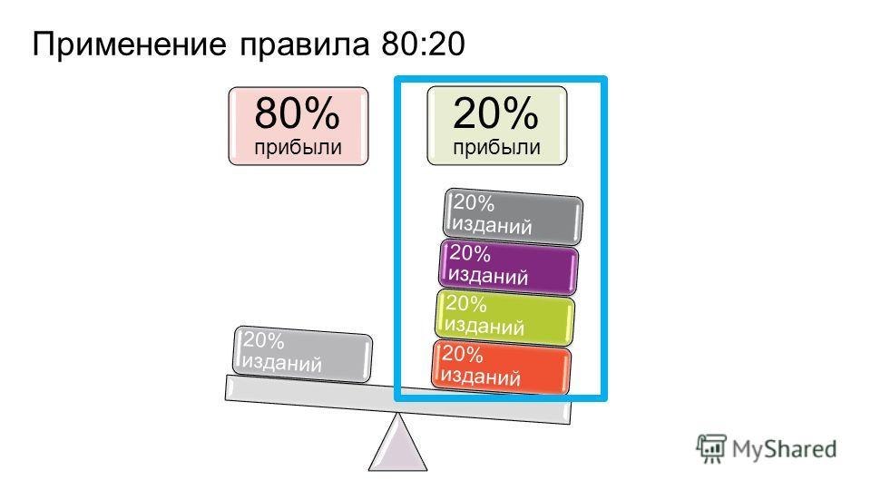 Применение правила 80:20 80% прибыли 20% прибыли 20% изданий