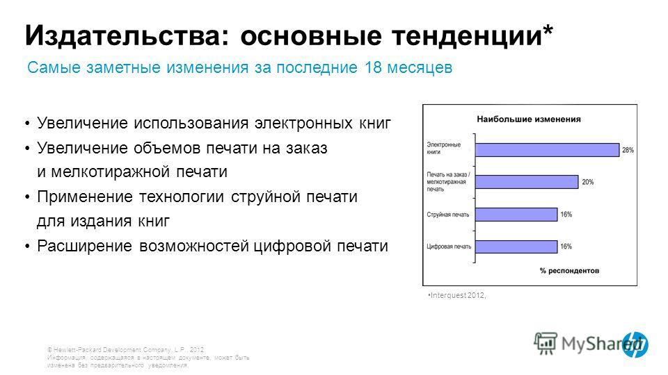 © Hewlett-Packard Development Company, L.P., 2012. Информация, содержащаяся в настоящем документе, может быть изменена без предварительного уведомления. Издательства: основные тенденции* Увеличение использования электронных книг Увеличение объемов пе