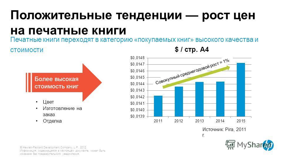 © Hewlett-Packard Development Company, L.P., 2012. Информация, содержащаяся в настоящем документе, может быть изменена без предварительного уведомления. Положительные тенденции рост цен на печатные книги Печатные книги переходят в категорию «покупаем