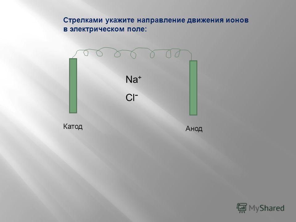 Na + Cl - Катод Анод Стрелками укажите направление движения ионов в электрическом поле: