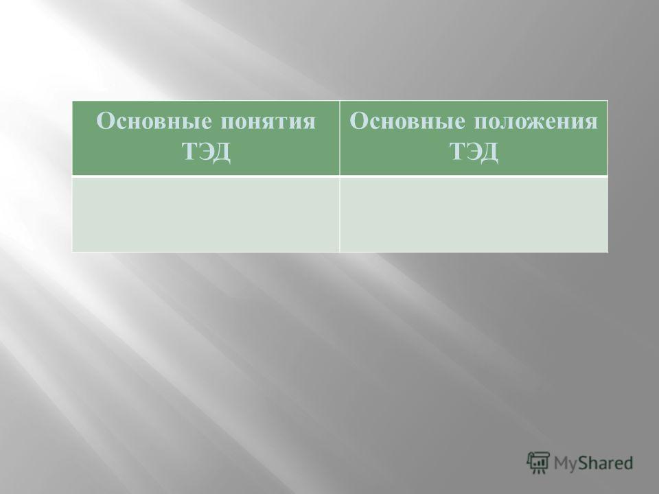 Основные понятия ТЭД Основные положения ТЭД