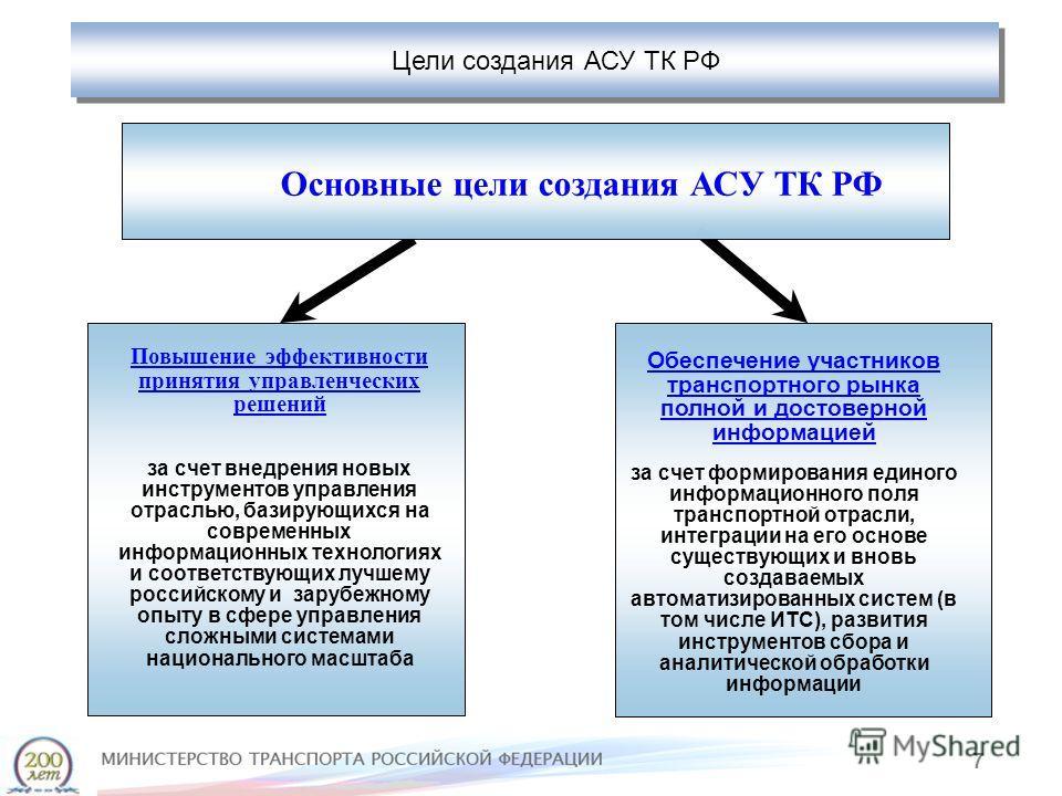 7 Цели создания АСУ ТК РФ Обеспечение участников транспортного рынка полной и достоверной информацией за счет формирования единого информационного поля транспортной отрасли, интеграции на его основе существующих и вновь создаваемых автоматизированных