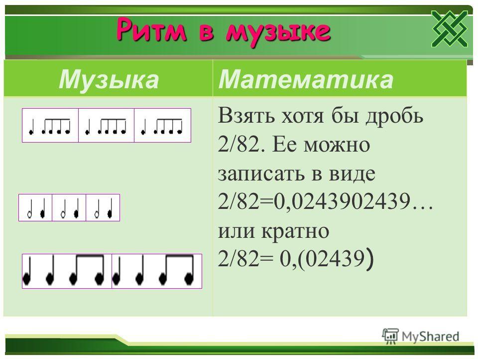 Ритм в музыке МузыкаМатематика Взять хотя бы дробь 2/82. Ее можно записать в виде 2/82=0,0243902439… или кратно 2/82= 0,(02439 )