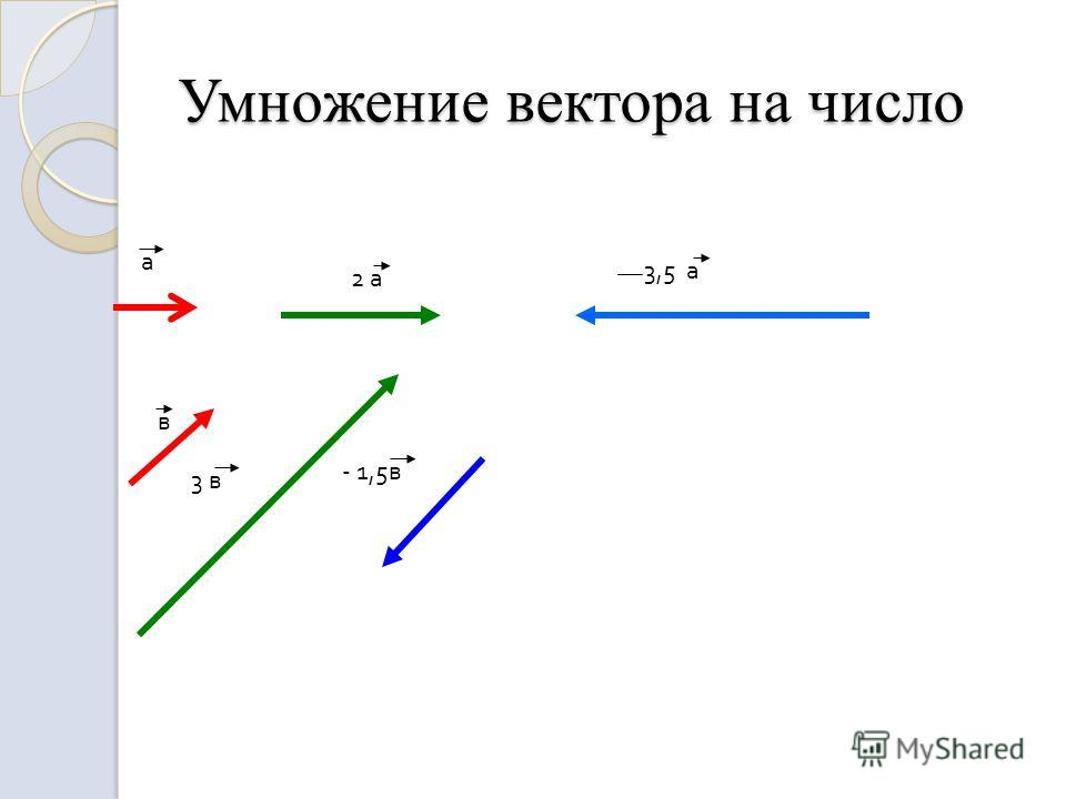 Умножение вектора на число а в 2 а 3 в 3,5 а - 1,5в