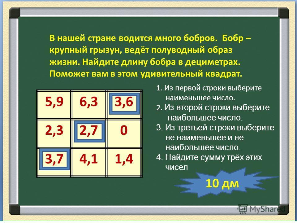В нашей стране водится много бобров. Бобр – крупный грызун, ведёт полуводный образ жизни. Найдите длину бобра в дециметрах. Поможет вам в этом удивительный квадрат. 5,96,33,6 2,32,70 3,74,11,4 1. Из первой строки выберите наименьшее число. 2. Из втор