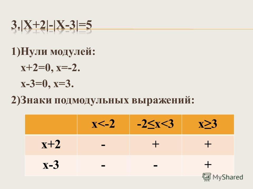 1)Нули модулей: х+2=0, х=-2. х-3=0, х=3. 2)Знаки подмодульных выражений: х
