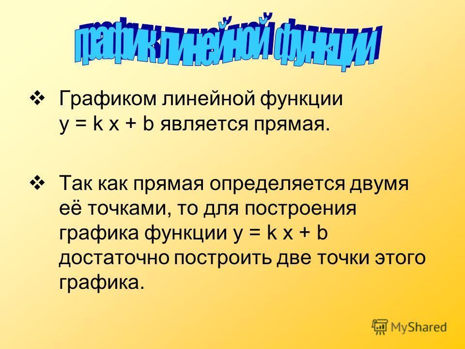 Графиком линейной функции у = k x + b является прямая. Так как прямая определяется двумя её точками, то для построения графика функции у = k x + b достаточно построить две точки этого графика.