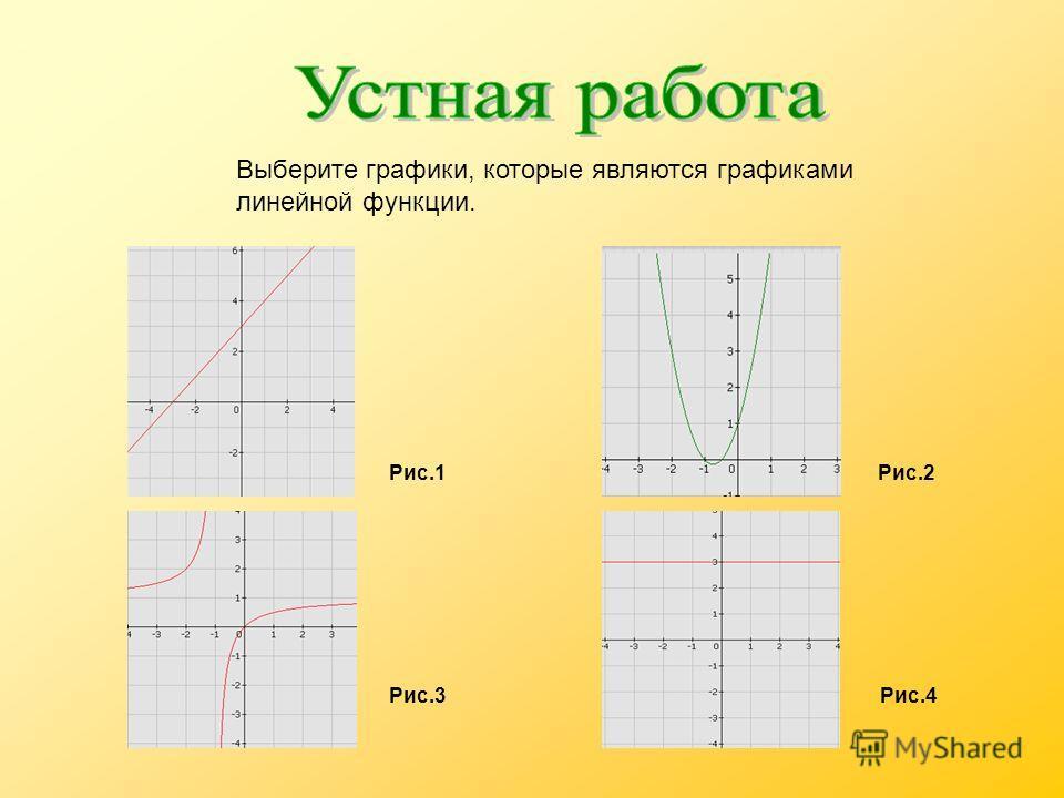 Выберите графики, которые являются графиками линейной функции. Рис.1Рис.2 Рис.3 Рис.4