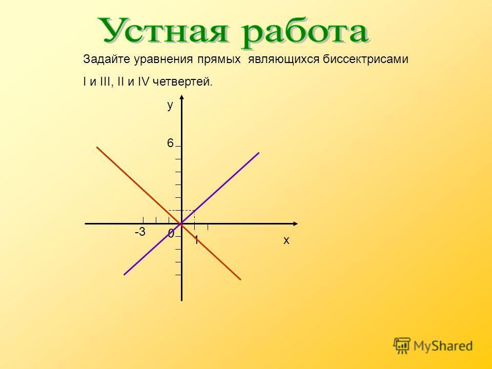 x y 0 1 6 -3 Задайте уравнения прямых являющихся биссектрисами I и III, II и IV четвертей.