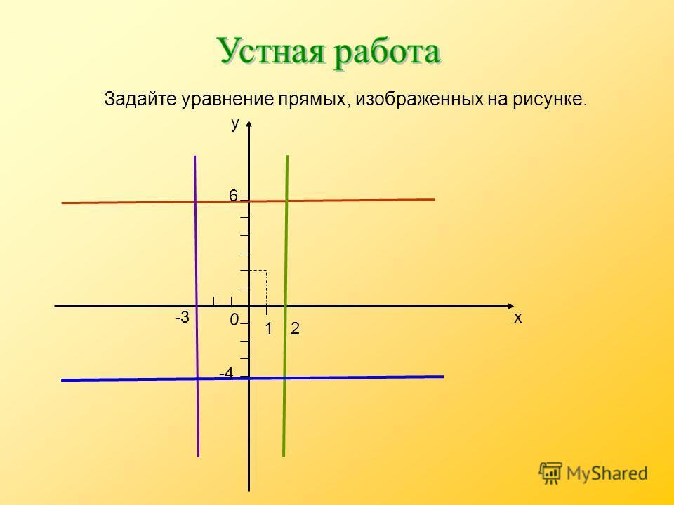 x y 0 1 6 -4 2 Задайте уравнение прямых, изображенных на рисунке.