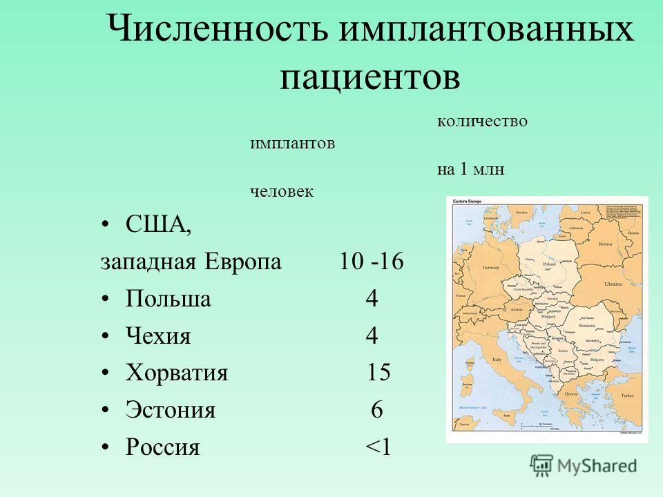 Численность имплантованных пациентов количество имплантов на 1 млн человек США, западная Европа 10 -16 Польша 4 Чехия 4 Хорватия 15 Эстония 6 Россия