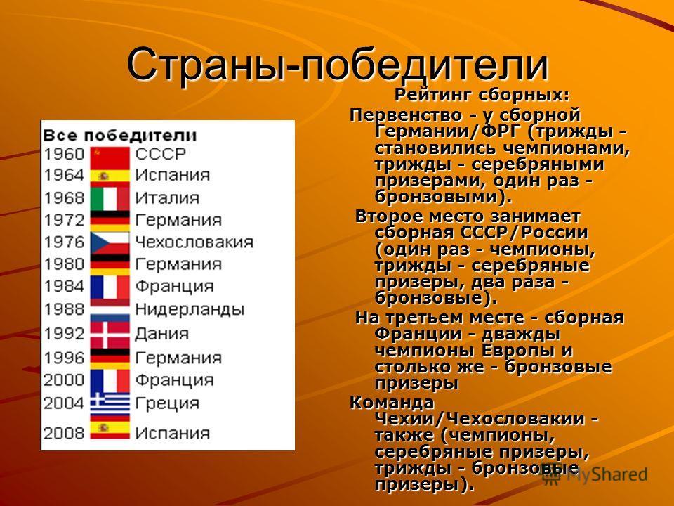 Страны-победители Рейтинг сборных: Рейтинг сборных: Первенство - у сборной Германии/ФРГ (трижды - становились чемпионами, трижды - серебряными призерами, один раз - бронзовыми). Второе место занимает сборная СССР/России (один раз - чемпионы, трижды -