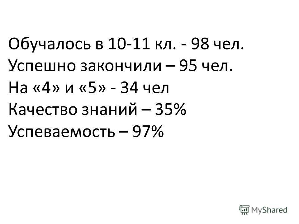 Обучалось в 10-11 кл. - 98 чел. Успешно закончили – 95 чел. На «4» и «5» - 34 чел Качество знаний – 35% Успеваемость – 97%