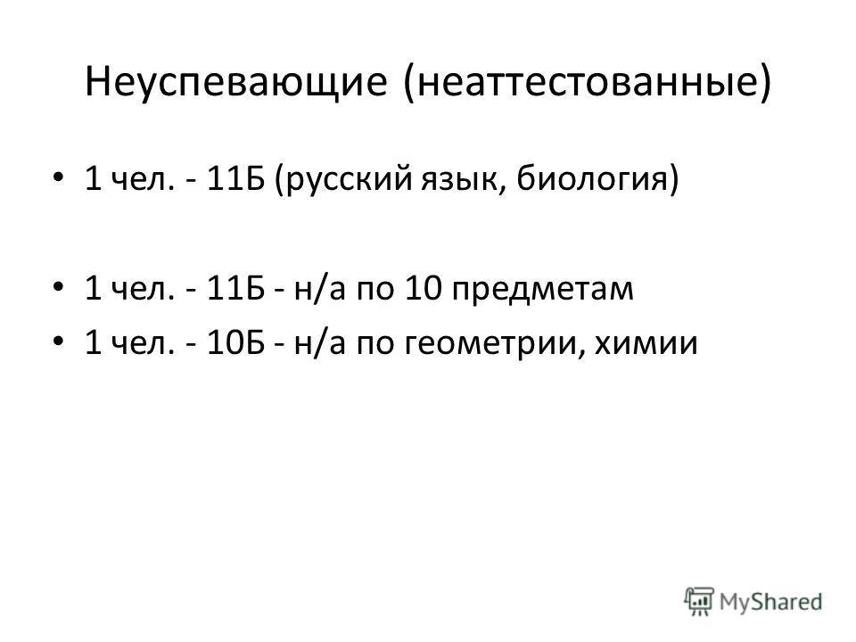 Неуспевающие (неаттестованные) 1 чел. - 11Б (русский язык, биология) 1 чел. - 11Б - н/а по 10 предметам 1 чел. - 10Б - н/а по геометрии, химии