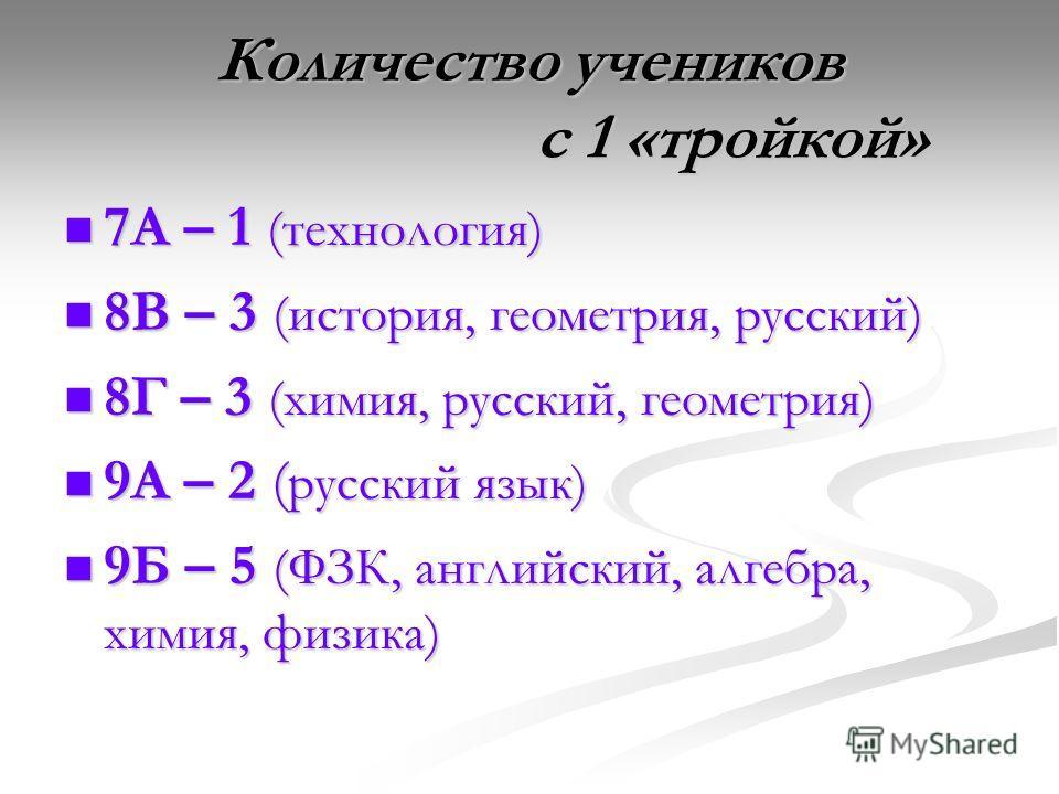 Количество учеников с 1 «тройкой» 7А – 1 (технология) 7А – 1 (технология) 8В – 3 (история, геометрия, русский) 8В – 3 (история, геометрия, русский) 8Г – 3 (химия, русский, геометрия) 8Г – 3 (химия, русский, геометрия) 9А – 2 ( русский язык) 9А – 2 (