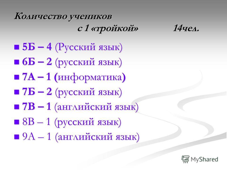 Количество учеников с 1 «тройкой» 14чел. 5Б – 4 (Русский язык) 5Б – 4 (Русский язык) 6Б – 2 (русский язык) 6Б – 2 (русский язык) 7А – 1 (информатика) 7А – 1 (информатика) 7Б – 2 (русский язык) 7Б – 2 (русский язык) 7В – 1 (английский язык) 7В – 1 (ан
