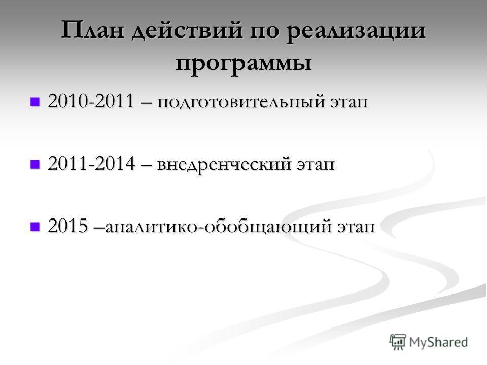 План действий по реализации программы 2010-2011 – подготовительный этап 2010-2011 – подготовительный этап 2011-2014 – внедренческий этап 2011-2014 – внедренческий этап 2015 –аналитико-обобщающий этап 2015 –аналитико-обобщающий этап