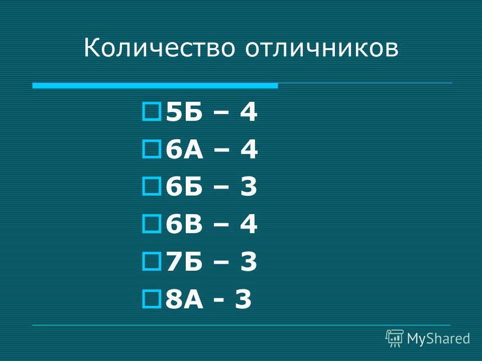 Количество отличников 5Б – 4 6А – 4 6Б – 3 6В – 4 7Б – 3 8А - 3